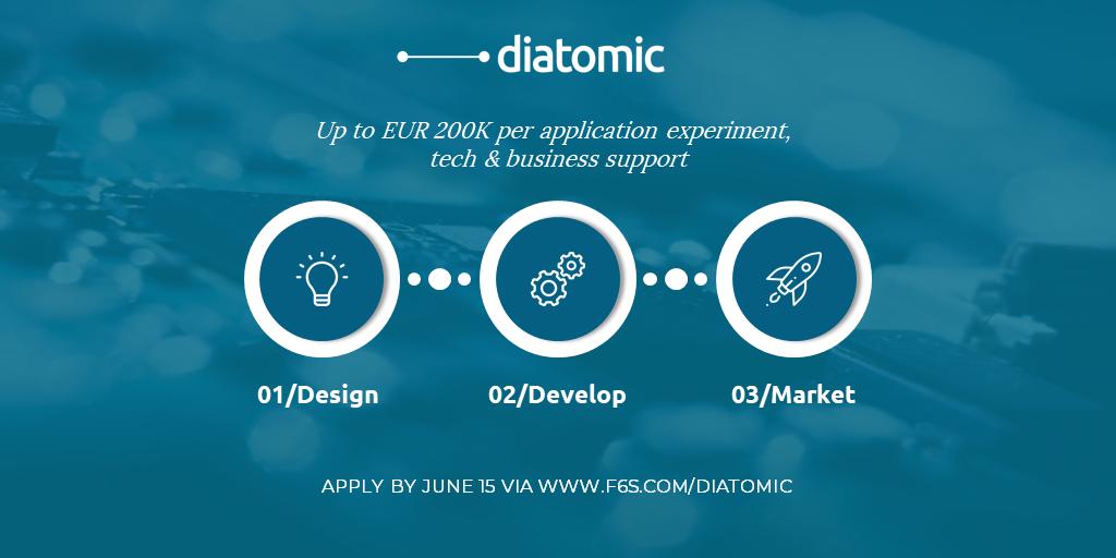 Diatomic - Design/Develop/Market